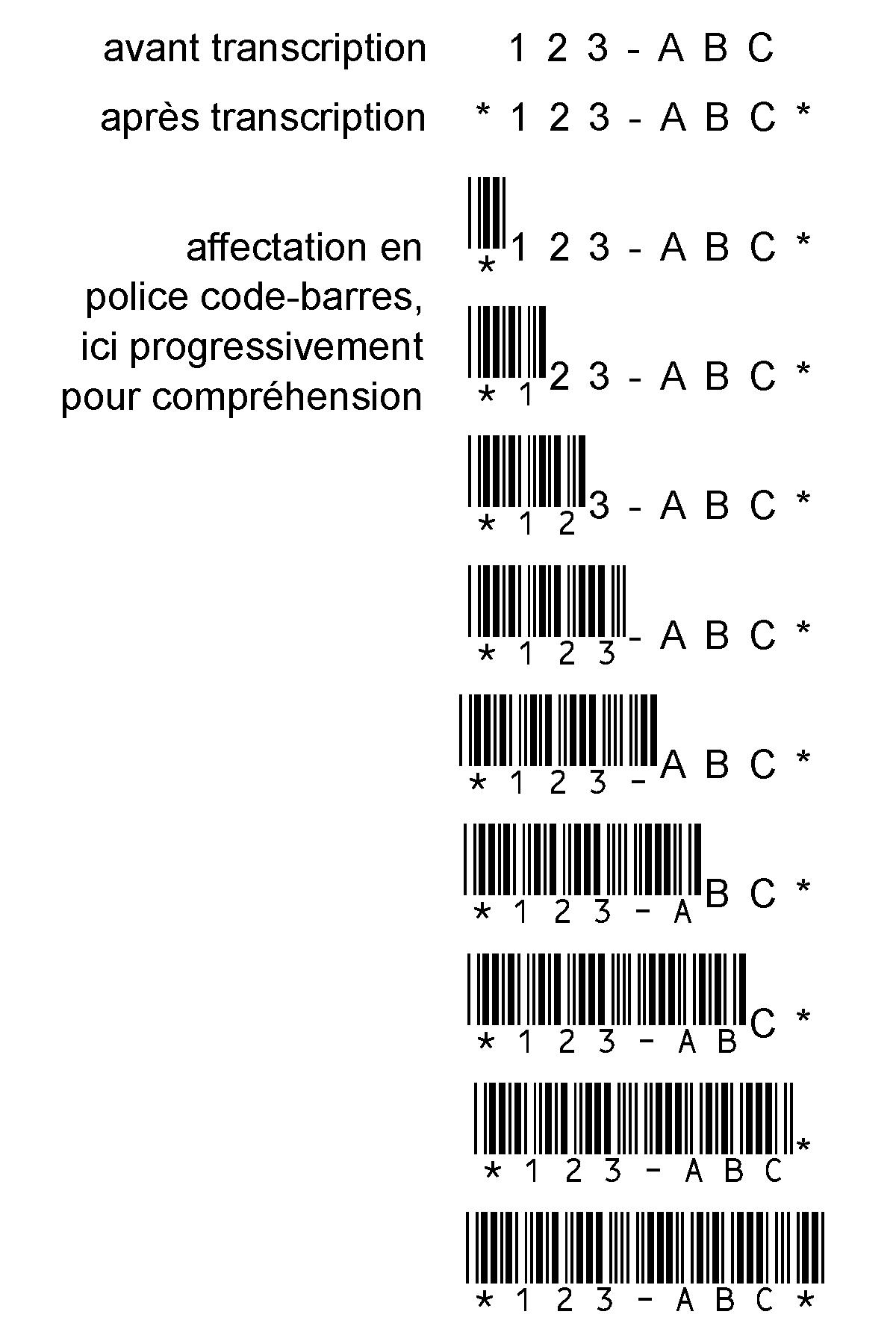 TransBar, barcodes fonts